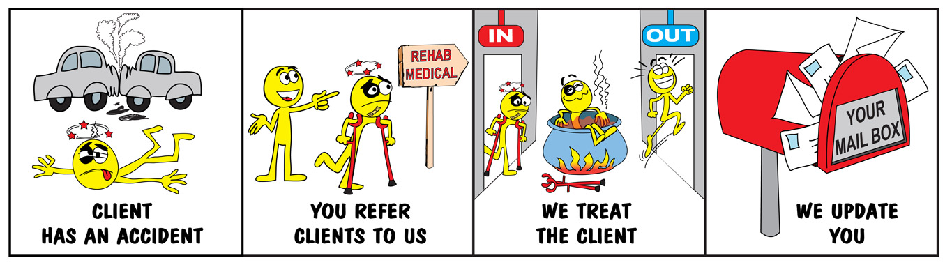 Cartoon Strip for Services